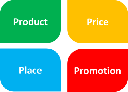 4 p's of marketing