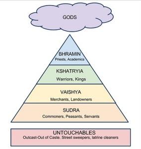 1 caste_system-oo4t9n